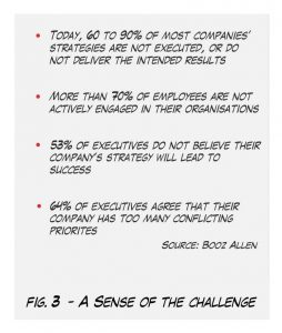 Corporate Vision. A sense of the challenge.